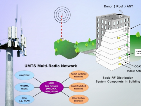 Telecom GSM Network Optimization: in Kenya