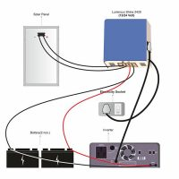Luminous Shine 2420 Solar Conversion Kit 20 amp 12V / 24 volt Charge Controller